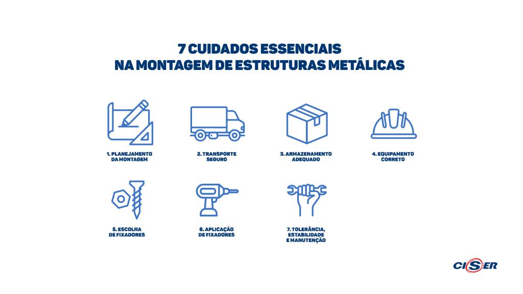 Passo a passo para montar estruturas metálicas com segurança, qualidade e durabilidade