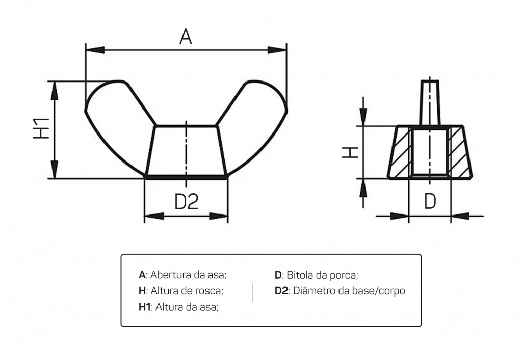 Desenho mostrando a anatomia da porca borboleta