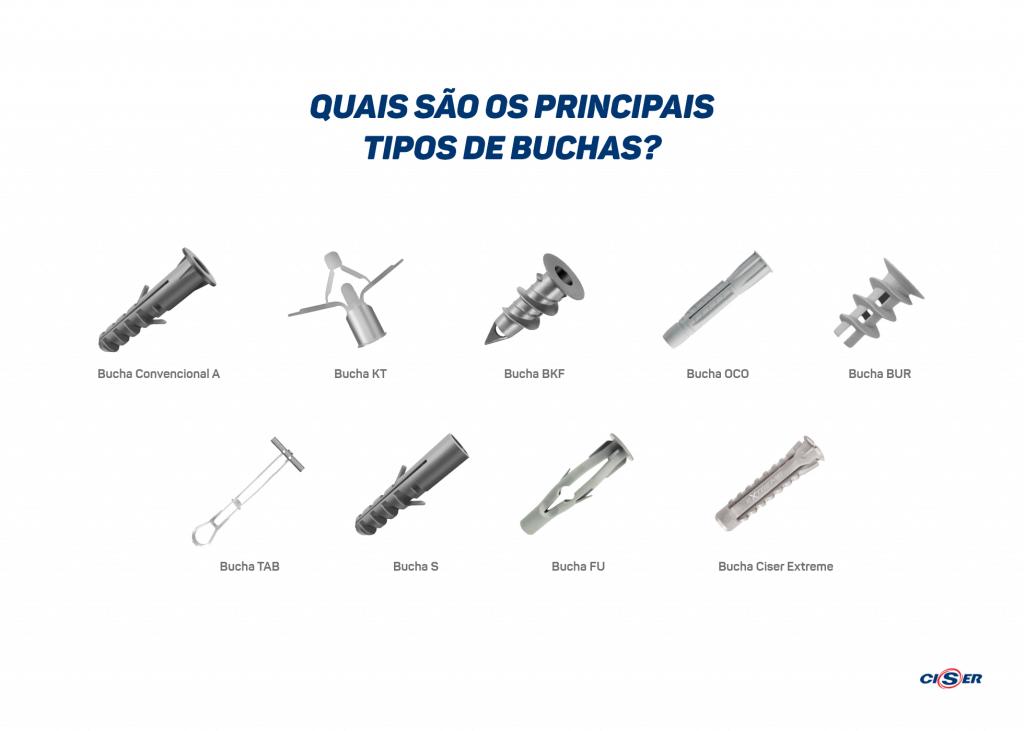 Tipos de Buchas: conheça 9 tipos e aplicações