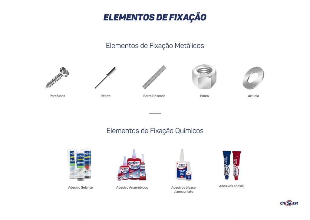 Conteúdo_Colabo_Elementos de Fixação _Ciser