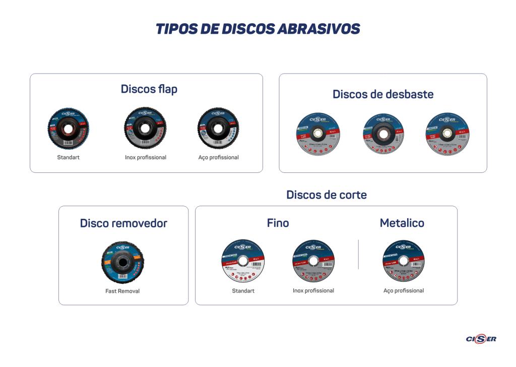 Laçamentos de discos