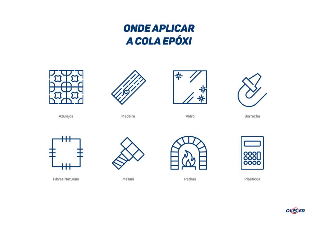 Adesivo e cola epóxi: conheça os tipos e suas diversas aplicações